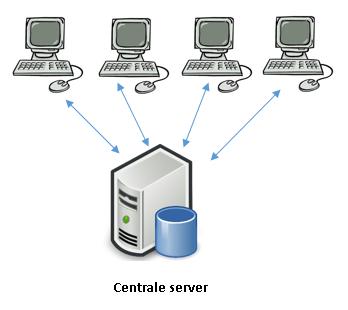 Centrale database urenregistratie MKB